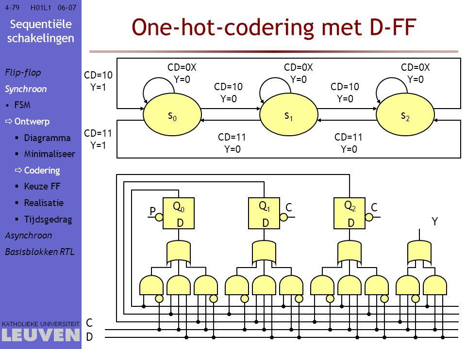 Sequentiële schakelingen KATHOLIEKE UNIVERSITEIT 4-7906–07H01L1 One-hot-codering met D-FF CD=10 Y=1 s0s0 CD=0X Y=0 s1s1 CD=10 Y=0 CD=11 Y=0 CD=0X Y=0