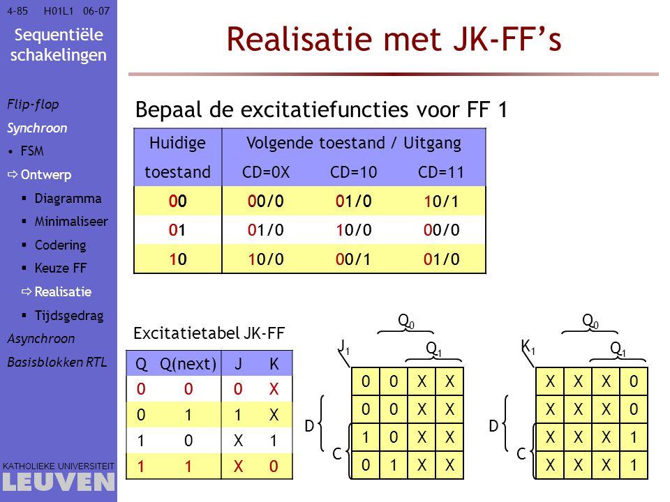 Sequentiële schakelingen KATHOLIEKE UNIVERSITEIT 4-8506–07H01L1 Realisatie met JK-FF's Bepaal de excitatiefuncties voor FF 1 J1J1 Q0Q0 Q1Q1 C D K1K1 Q