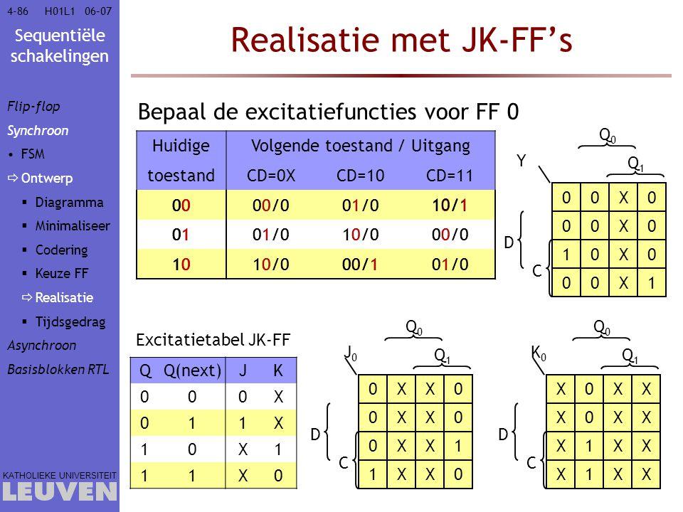 Sequentiële schakelingen KATHOLIEKE UNIVERSITEIT 4-8606–07H01L1 Realisatie met JK-FF's Bepaal de excitatiefuncties voor FF 0 J0J0 Q0Q0 Q1Q1 C D K0K0 Q