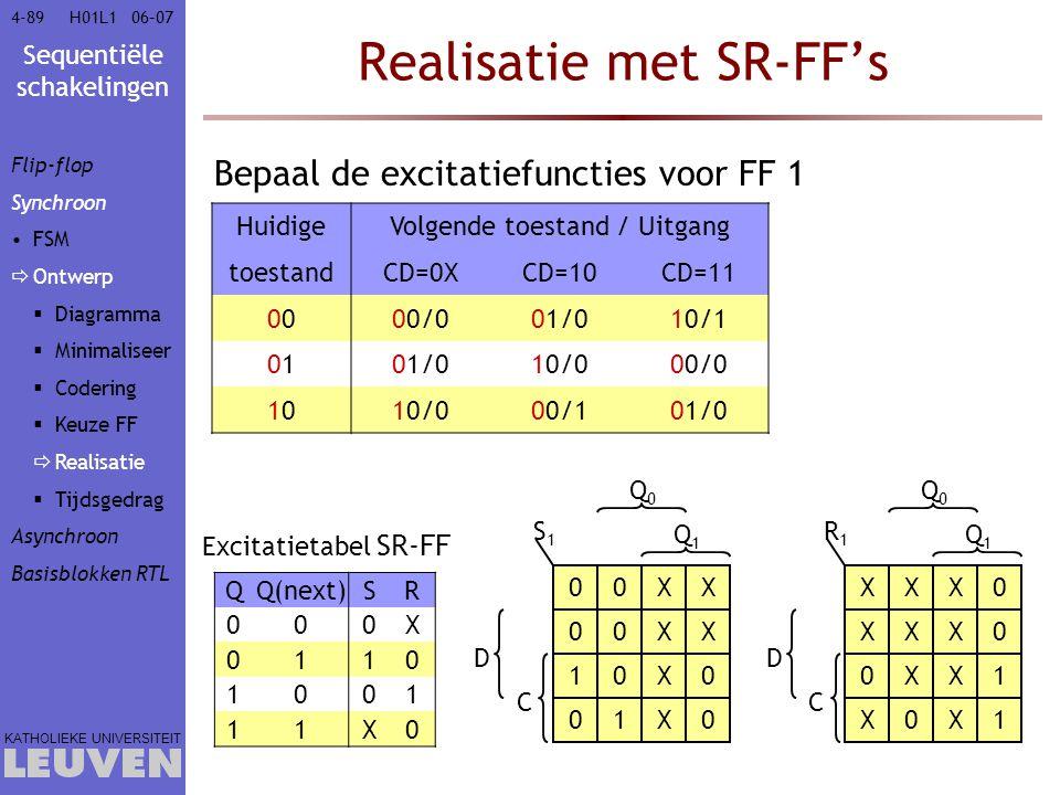 Sequentiële schakelingen KATHOLIEKE UNIVERSITEIT 4-8906–07H01L1 Realisatie met SR-FF's Bepaal de excitatiefuncties voor FF 1 S1S1 Q0Q0 Q1Q1 C D R1R1 Q