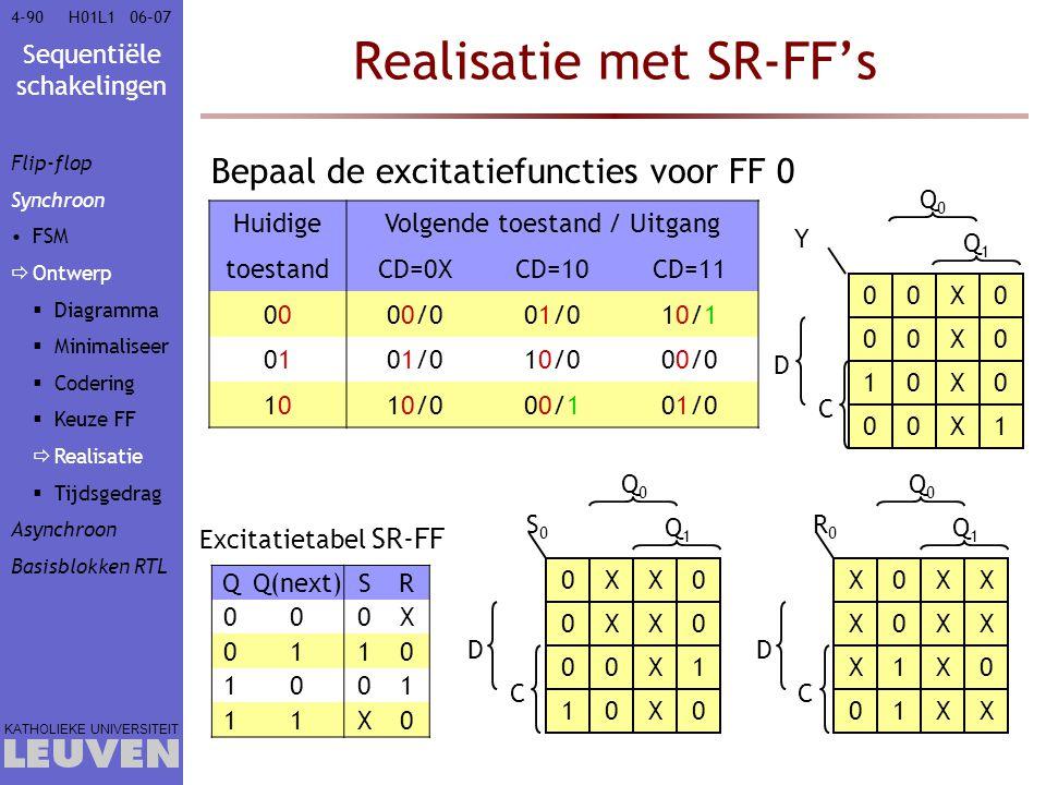 Sequentiële schakelingen KATHOLIEKE UNIVERSITEIT 4-9006–07H01L1 Realisatie met SR-FF's Bepaal de excitatiefuncties voor FF 0 Excitatietabel SR-FF S0S0