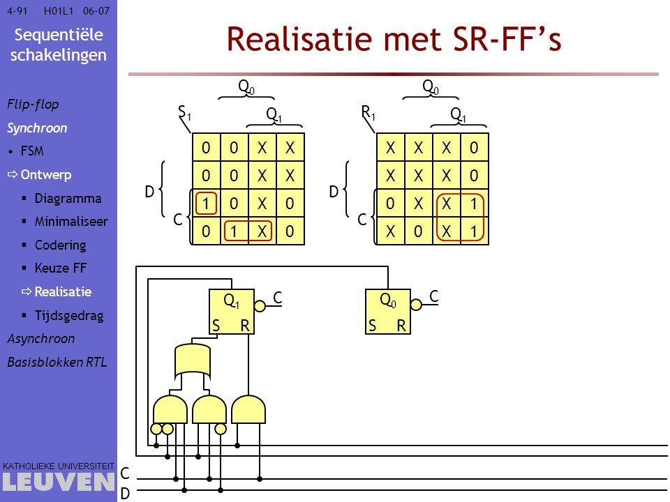Sequentiële schakelingen KATHOLIEKE UNIVERSITEIT 4-9106–07H01L1 Realisatie met SR-FF's S1S1 Q0Q0 Q1Q1 C D R1R1 Q0Q0 Q1Q1 C D 00XX 00XX 10X0 01X0 XXX0