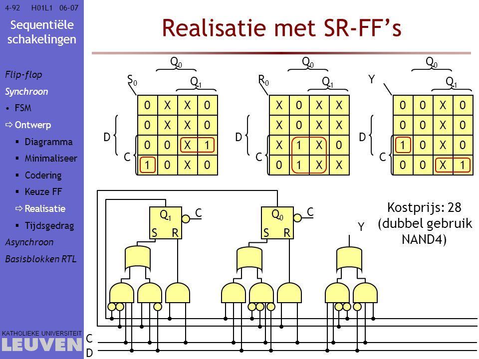Sequentiële schakelingen KATHOLIEKE UNIVERSITEIT 4-9206–07H01L1 Realisatie met SR-FF's S0S0 Q0Q0 Q1Q1 C D R0R0 Q0Q0 Q1Q1 C D 0XX0 0XX0 00X1 10X0 X0XX