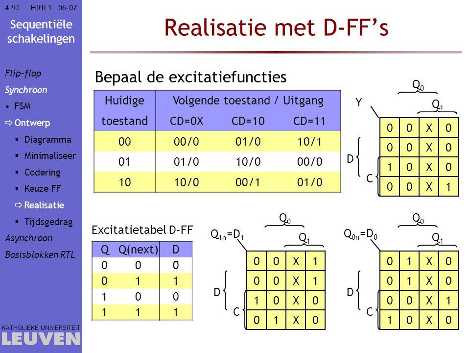 Sequentiële schakelingen KATHOLIEKE UNIVERSITEIT 4-9306–07H01L1 Realisatie met D-FF's Bepaal de excitatiefuncties 00X0 00X0 Y Q0Q0 Q1Q1 10X0 00X1 C D