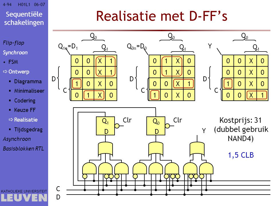 Sequentiële schakelingen KATHOLIEKE UNIVERSITEIT 4-9406–07H01L1 Realisatie met D-FF's 00X0 00X0 Y Q0Q0 Q1Q1 10X0 00X1 C D 00X1 00X1 Q 1n =D 1 Q0Q0 Q1Q