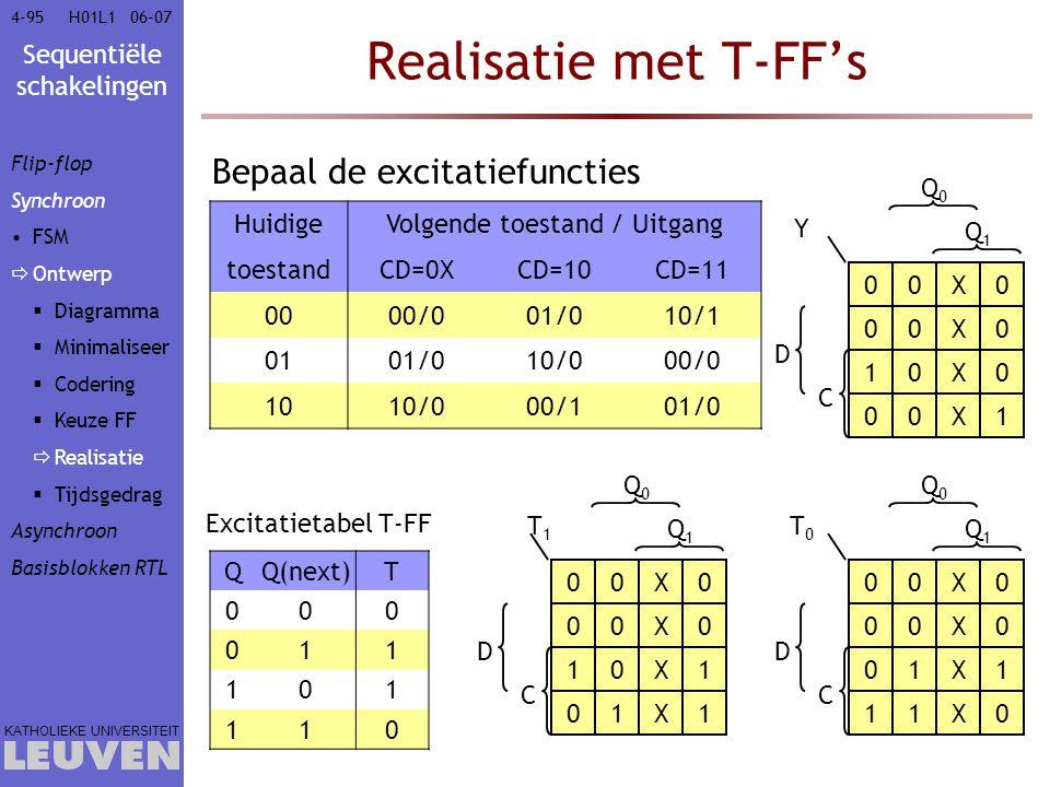 Sequentiële schakelingen KATHOLIEKE UNIVERSITEIT 4-9506–07H01L1 Realisatie met T-FF's Bepaal de excitatiefuncties Excitatietabel T-FF 00X0 00X0 Y Q0Q0