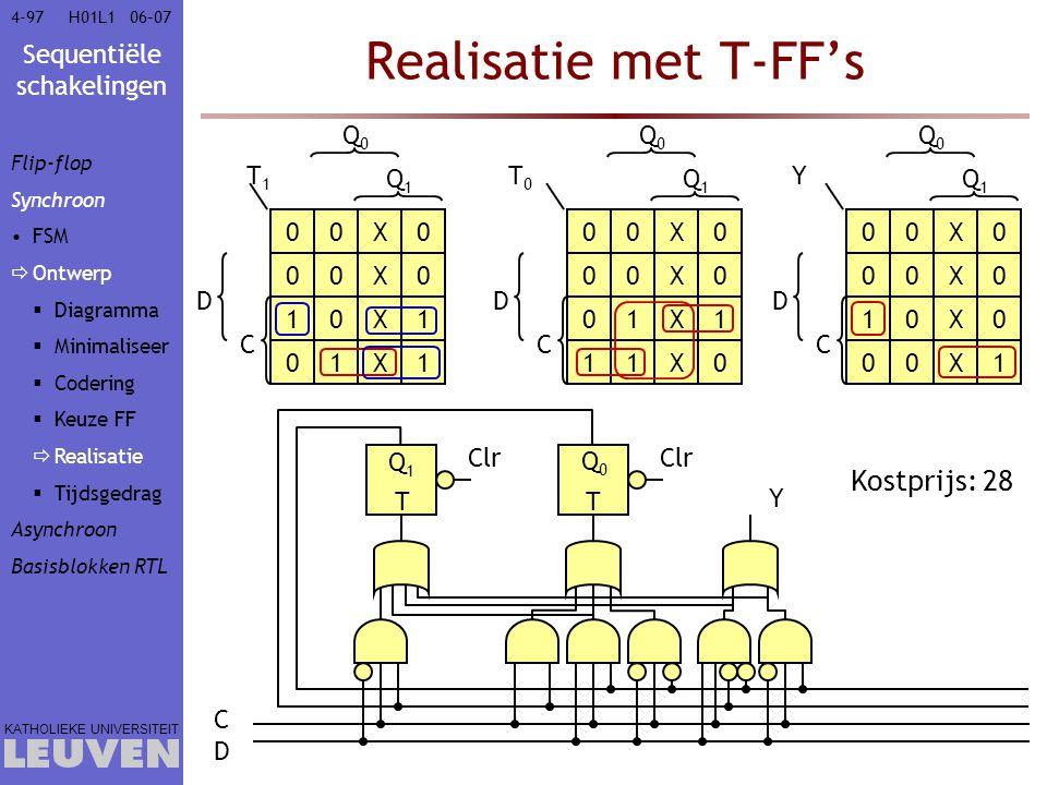 Sequentiële schakelingen KATHOLIEKE UNIVERSITEIT 4-9706–07H01L1 00X0 00X0 T0T0 Q0Q0 Q1Q1 01X1 11X0 C D 00X0 00X0 T1T1 Q0Q0 Q1Q1 10X1 01X1 C D Realisat