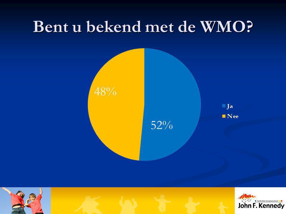 Bent u bekend met de WMO? 48% 52%