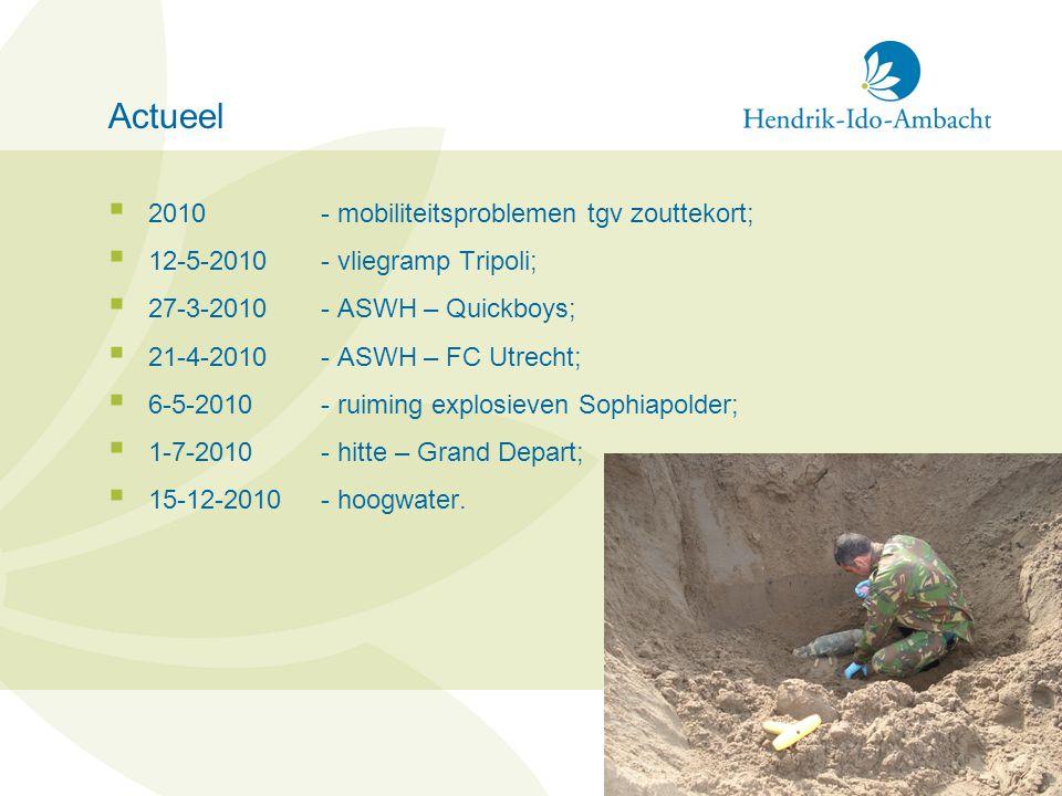 Actueel  2010- mobiliteitsproblemen tgv zouttekort;  12-5-2010- vliegramp Tripoli;  27-3-2010- ASWH – Quickboys;  21-4-2010- ASWH – FC Utrecht;  6-5-2010- ruiming explosieven Sophiapolder;  1-7-2010- hitte – Grand Depart;  15-12-2010- hoogwater.
