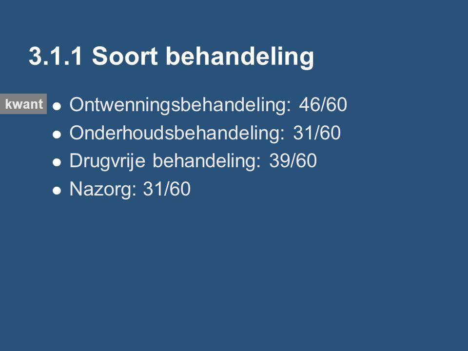3.1.1 Soort behandeling Ontwenningsbehandeling: 46/60 Onderhoudsbehandeling: 31/60 Drugvrije behandeling: 39/60 Nazorg: 31/60 kwant