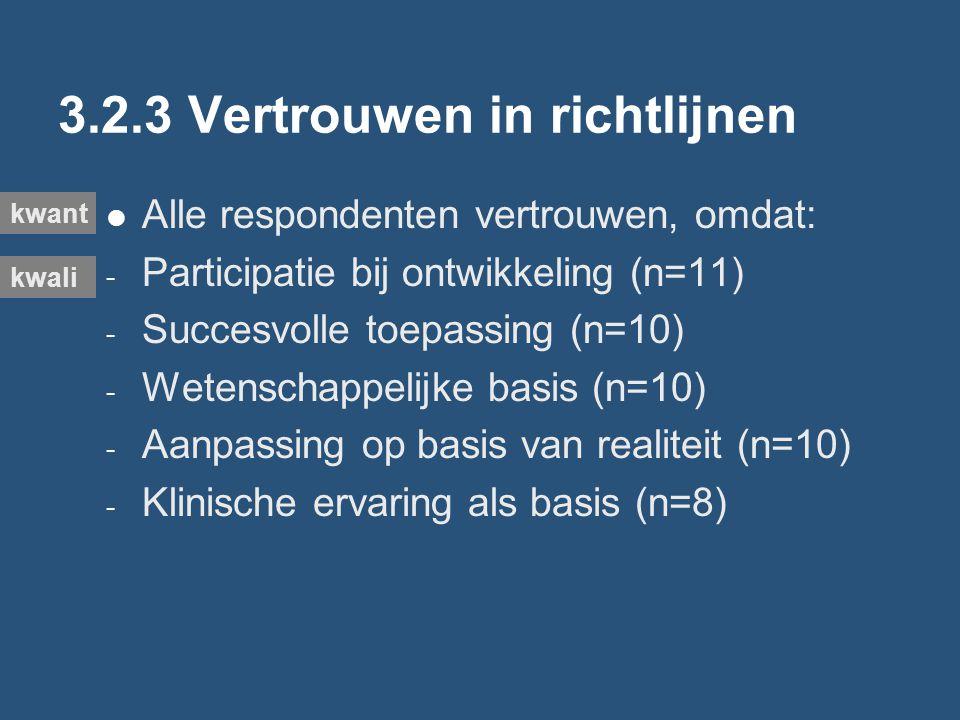 3.2.3 Vertrouwen in richtlijnen Alle respondenten vertrouwen, omdat: - Participatie bij ontwikkeling (n=11) - Succesvolle toepassing (n=10) - Wetenschappelijke basis (n=10) - Aanpassing op basis van realiteit (n=10) - Klinische ervaring als basis (n=8) kwali kwant