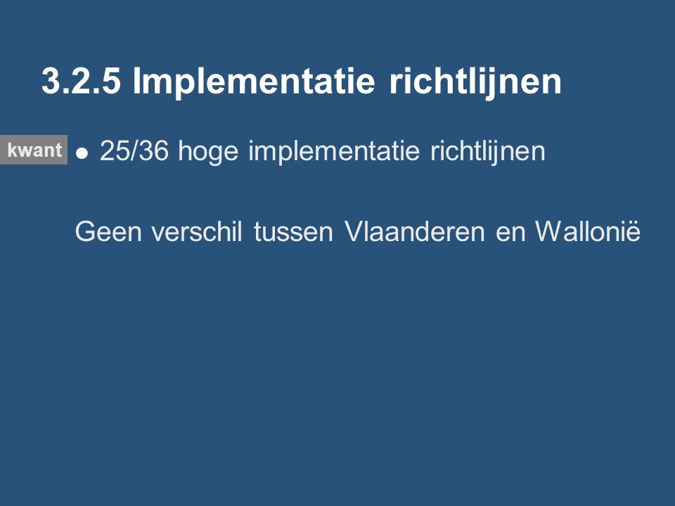 3.2.5 Implementatie richtlijnen 25/36 hoge implementatie richtlijnen Geen verschil tussen Vlaanderen en Wallonië kwant