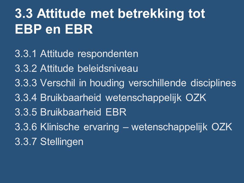 3.3 Attitude met betrekking tot EBP en EBR 3.3.1 Attitude respondenten 3.3.2 Attitude beleidsniveau 3.3.3 Verschil in houding verschillende disciplines 3.3.4 Bruikbaarheid wetenschappelijk OZK 3.3.5 Bruikbaarheid EBR 3.3.6 Klinische ervaring – wetenschappelijk OZK 3.3.7 Stellingen