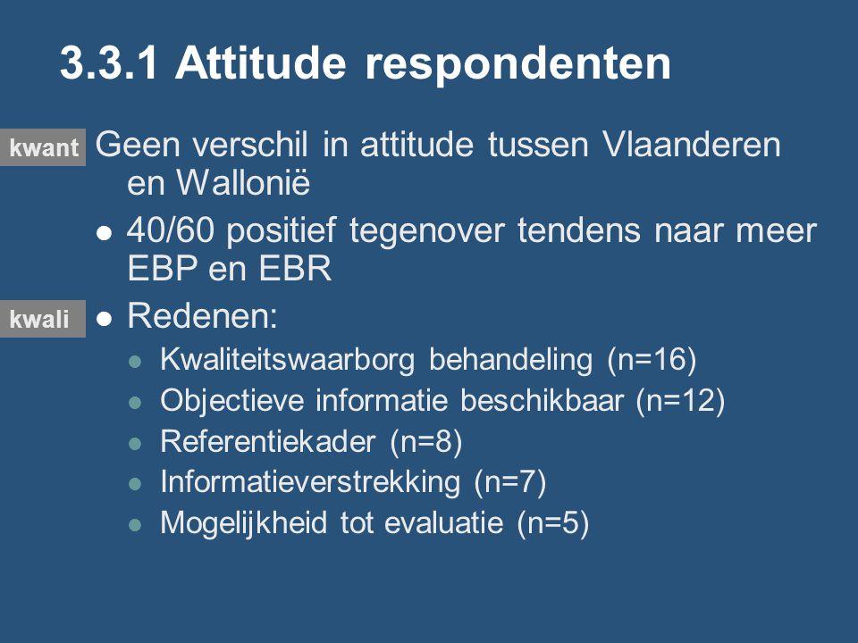 3.3.1 Attitude respondenten Geen verschil in attitude tussen Vlaanderen en Wallonië 40/60 positief tegenover tendens naar meer EBP en EBR Redenen: Kwaliteitswaarborg behandeling (n=16) Objectieve informatie beschikbaar (n=12) Referentiekader (n=8) Informatieverstrekking (n=7) Mogelijkheid tot evaluatie (n=5) kwant kwali