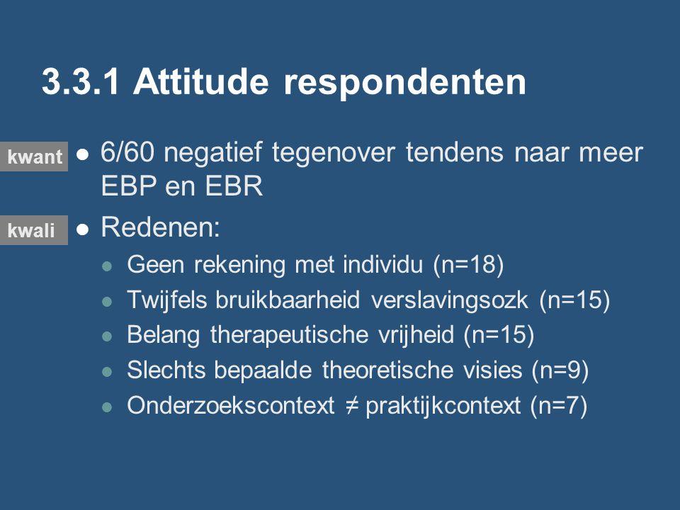 3.3.1 Attitude respondenten 6/60 negatief tegenover tendens naar meer EBP en EBR Redenen: Geen rekening met individu (n=18) Twijfels bruikbaarheid verslavingsozk (n=15) Belang therapeutische vrijheid (n=15) Slechts bepaalde theoretische visies (n=9) Onderzoekscontext ≠ praktijkcontext (n=7) kwali kwant