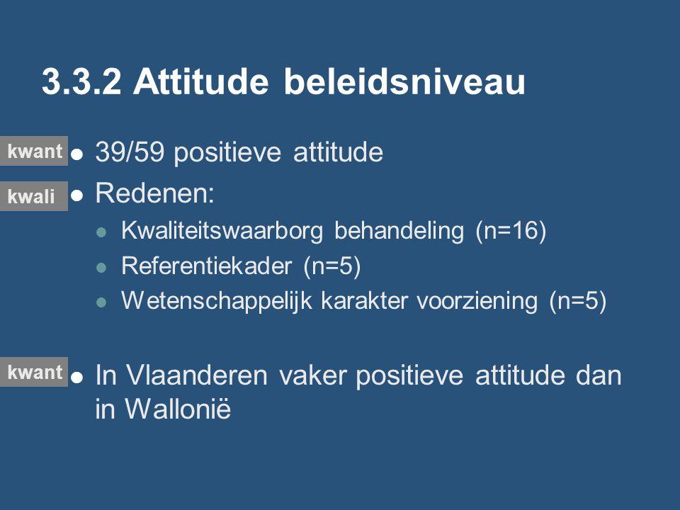 3.3.2 Attitude beleidsniveau 39/59 positieve attitude Redenen: Kwaliteitswaarborg behandeling (n=16) Referentiekader (n=5) Wetenschappelijk karakter v