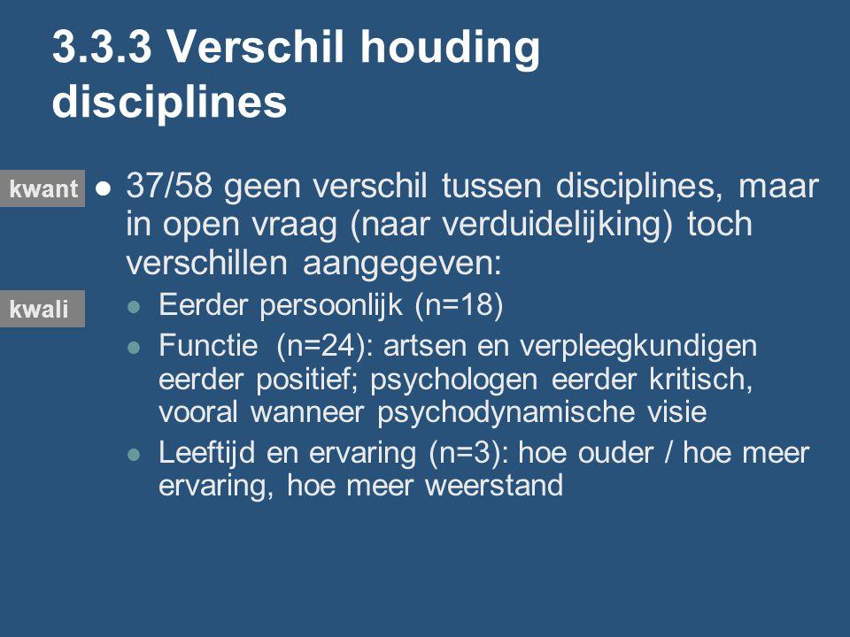 3.3.3 Verschil houding disciplines 37/58 geen verschil tussen disciplines, maar in open vraag (naar verduidelijking) toch verschillen aangegeven: Eerd