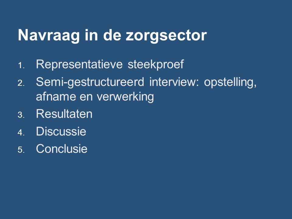 Navraag in de zorgsector 1. Representatieve steekproef 2. Semi-gestructureerd interview: opstelling, afname en verwerking 3. Resultaten 4. Discussie 5