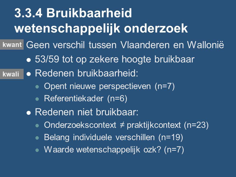 3.3.4 Bruikbaarheid wetenschappelijk onderzoek Geen verschil tussen Vlaanderen en Wallonië 53/59 tot op zekere hoogte bruikbaar Redenen bruikbaarheid: Opent nieuwe perspectieven (n=7) Referentiekader (n=6) Redenen niet bruikbaar: Onderzoekscontext ≠ praktijkcontext (n=23) Belang individuele verschillen (n=19) Waarde wetenschappelijk ozk.