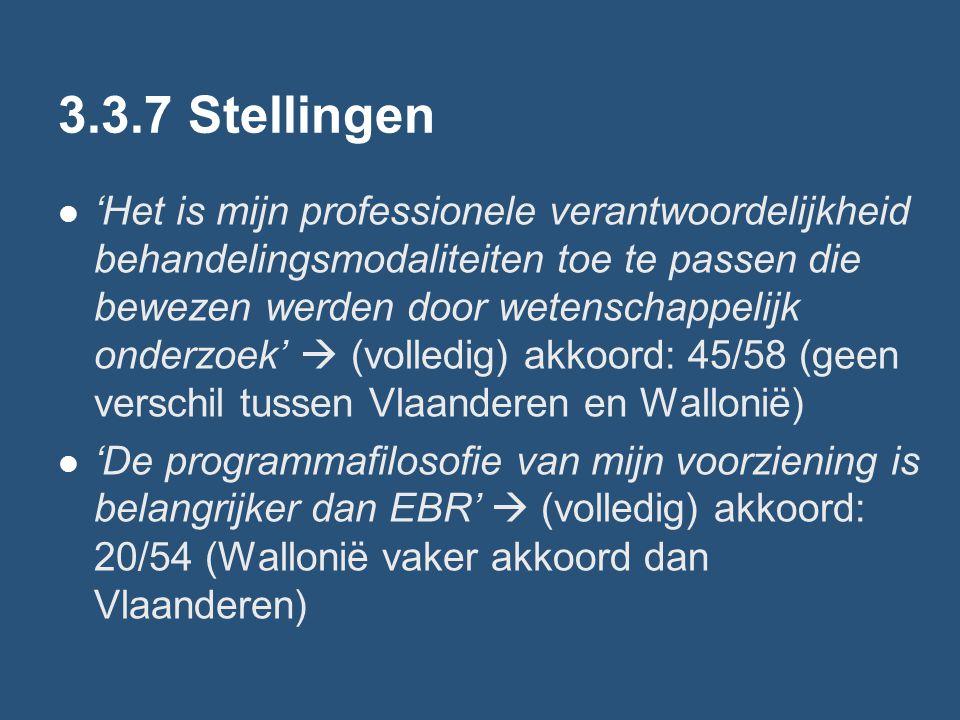 3.3.7 Stellingen 'Het is mijn professionele verantwoordelijkheid behandelingsmodaliteiten toe te passen die bewezen werden door wetenschappelijk onderzoek'  (volledig) akkoord: 45/58 (geen verschil tussen Vlaanderen en Wallonië) 'De programmafilosofie van mijn voorziening is belangrijker dan EBR'  (volledig) akkoord: 20/54 (Wallonië vaker akkoord dan Vlaanderen)