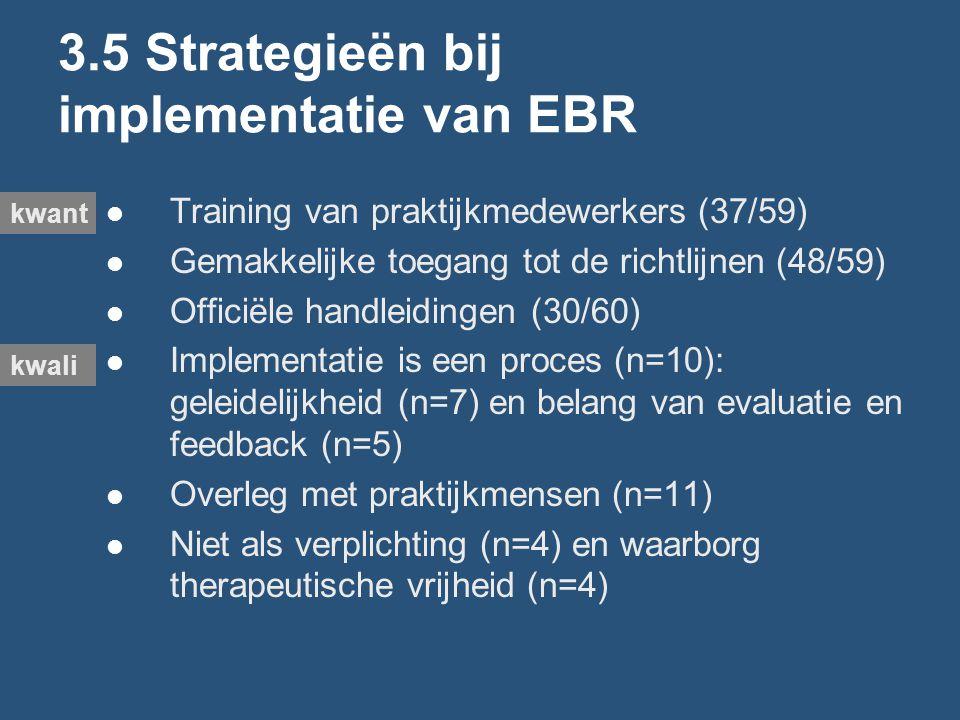 3.5 Strategieën bij implementatie van EBR Training van praktijkmedewerkers (37/59) Gemakkelijke toegang tot de richtlijnen (48/59) Officiële handleidingen (30/60) Implementatie is een proces (n=10): geleidelijkheid (n=7) en belang van evaluatie en feedback (n=5) Overleg met praktijkmensen (n=11) Niet als verplichting (n=4) en waarborg therapeutische vrijheid (n=4) kwant kwali