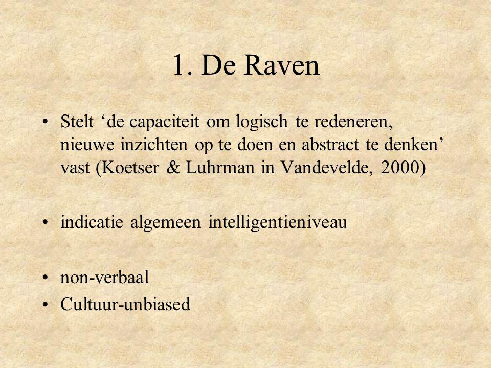 1. De Raven Stelt 'de capaciteit om logisch te redeneren, nieuwe inzichten op te doen en abstract te denken' vast (Koetser & Luhrman in Vandevelde, 20