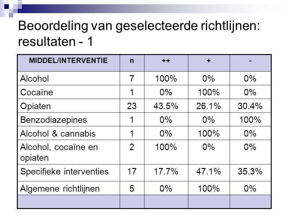 MIDDEL/INTERVENTIEn+++- Alcohol7100%0% Cocaïne10%100%0% Opiaten2343.5%26.1%30.4% Benzodiazepines10% 100% Alcohol & cannabis10%100%0% Alcohol, cocaïne