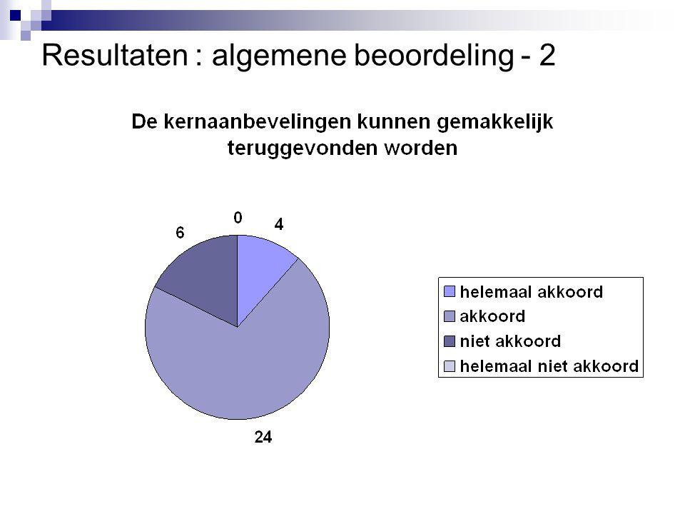 Resultaten : algemene beoordeling - 2