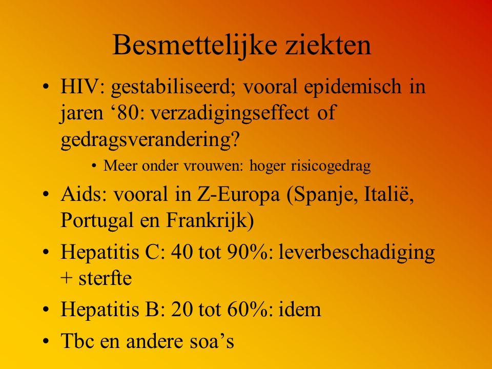 Besmettelijke ziekten HIV: gestabiliseerd; vooral epidemisch in jaren '80: verzadigingseffect of gedragsverandering? Meer onder vrouwen: hoger risicog
