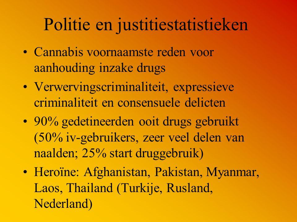 Politie en justitiestatistieken Cannabis voornaamste reden voor aanhouding inzake drugs Verwervingscriminaliteit, expressieve criminaliteit en consens