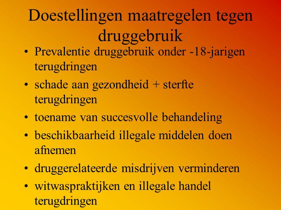 Doestellingen maatregelen tegen druggebruik Prevalentie druggebruik onder -18-jarigen terugdringen schade aan gezondheid + sterfte terugdringen toenam