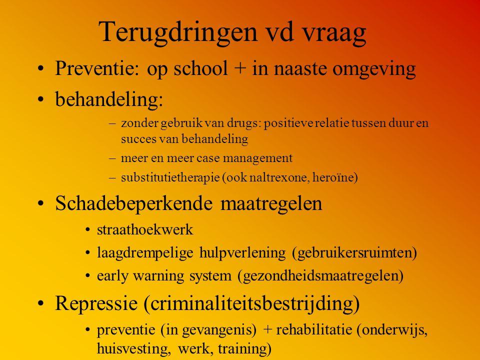 Terugdringen vd vraag Preventie: op school + in naaste omgeving behandeling: –zonder gebruik van drugs: positieve relatie tussen duur en succes van be
