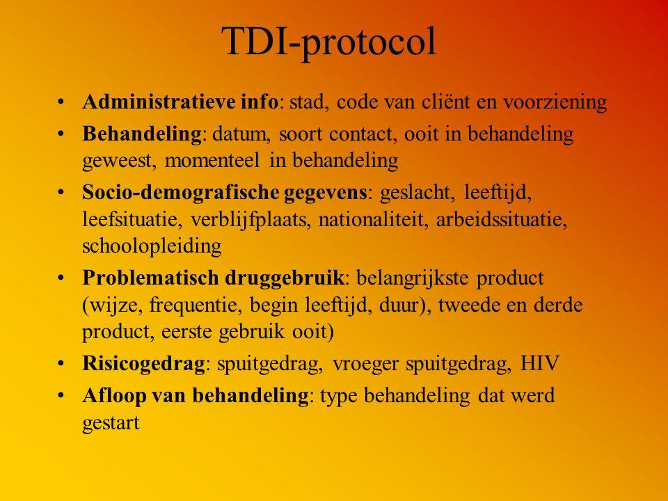 TDI-protocol Administratieve info: stad, code van cliënt en voorziening Behandeling: datum, soort contact, ooit in behandeling geweest, momenteel in b