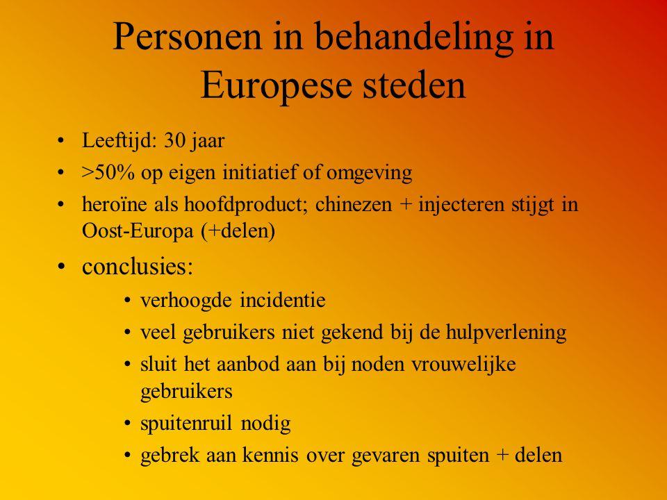 Personen in behandeling in Europese steden Leeftijd: 30 jaar >50% op eigen initiatief of omgeving heroïne als hoofdproduct; chinezen + injecteren stij