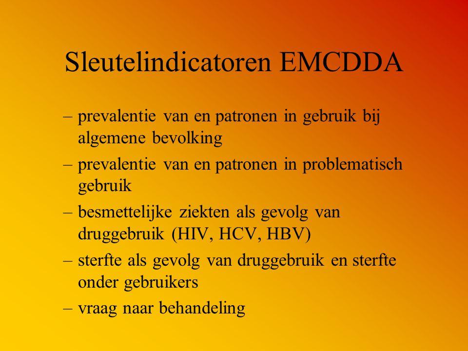 Sleutelindicatoren EMCDDA –prevalentie van en patronen in gebruik bij algemene bevolking –prevalentie van en patronen in problematisch gebruik –besmet