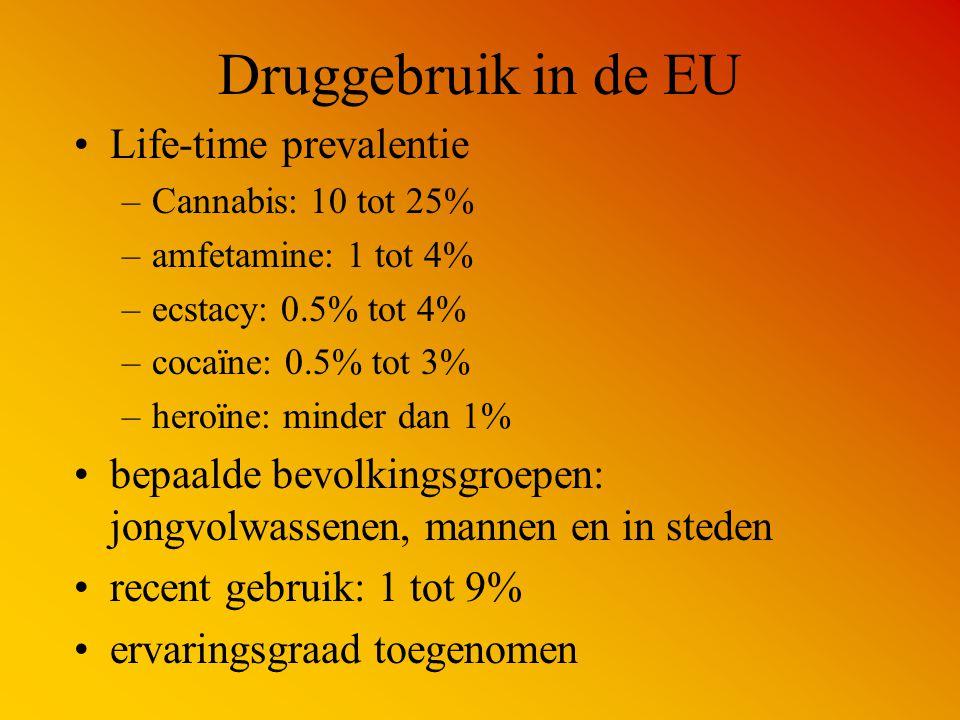 Druggebruik in de EU Life-time prevalentie –Cannabis: 10 tot 25% –amfetamine: 1 tot 4% –ecstacy: 0.5% tot 4% –cocaïne: 0.5% tot 3% –heroïne: minder da