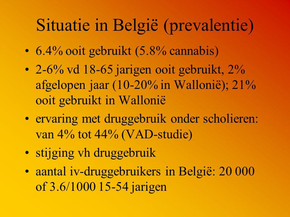 Situatie in België (prevalentie) 6.4% ooit gebruikt (5.8% cannabis) 2-6% vd 18-65 jarigen ooit gebruikt, 2% afgelopen jaar (10-20% in Wallonië); 21% o