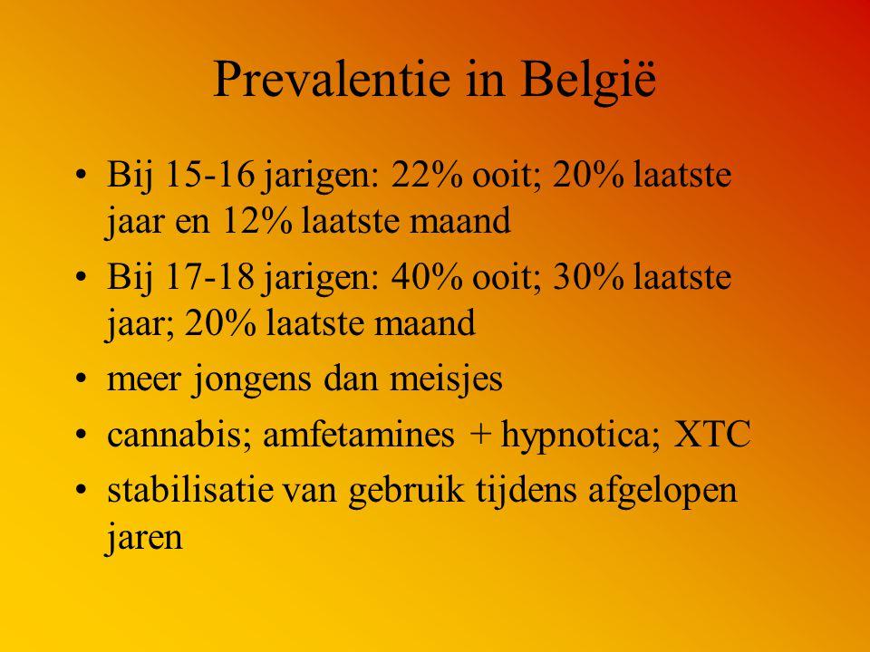Prevalentie in België Bij 15-16 jarigen: 22% ooit; 20% laatste jaar en 12% laatste maand Bij 17-18 jarigen: 40% ooit; 30% laatste jaar; 20% laatste ma