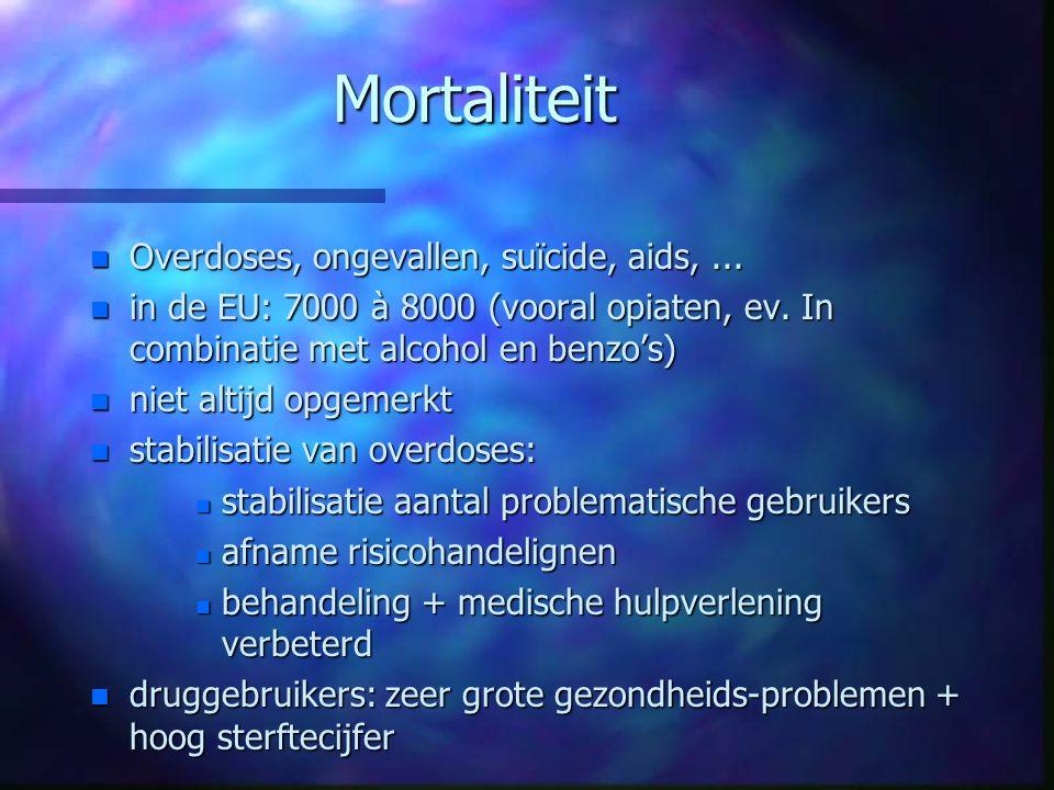 Mortaliteit n Overdoses, ongevallen, suïcide, aids,... n in de EU: 7000 à 8000 (vooral opiaten, ev. In combinatie met alcohol en benzo's) n niet altij