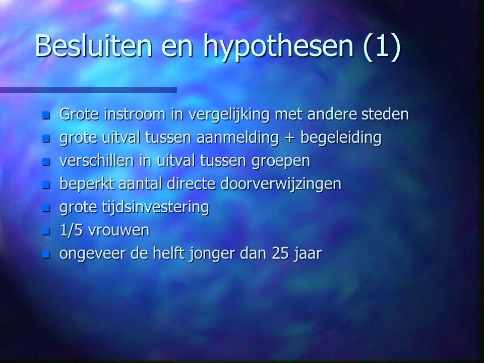 Besluiten en hypothesen (1) n Grote instroom in vergelijking met andere steden n grote uitval tussen aanmelding + begeleiding n verschillen in uitval