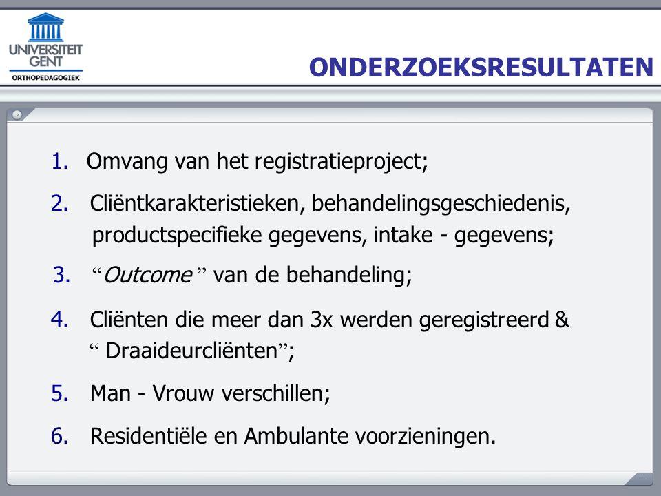 ONDERZOEKSRESULTATEN 1. Omvang van het registratieproject; 2. Cliëntkarakteristieken, behandelingsgeschiedenis, productspecifieke gegevens, intake - g