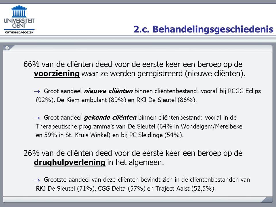 2.c. Behandelingsgeschiedenis 66% van de cliënten deed voor de eerste keer een beroep op de voorziening waar ze werden geregistreerd (nieuwe cliënten)