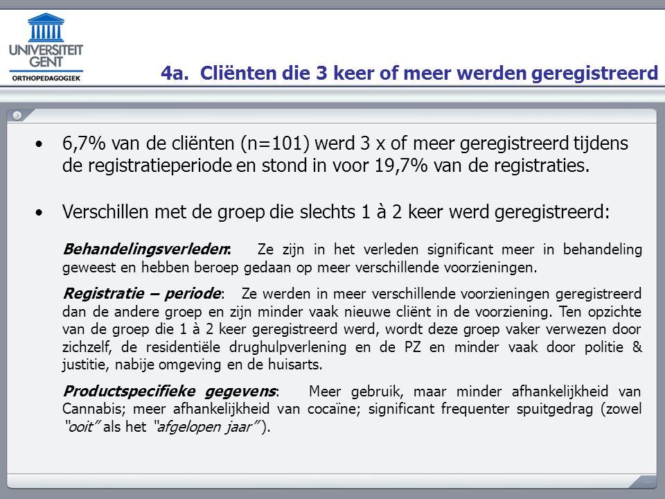 4a. Cliënten die 3 keer of meer werden geregistreerd 6,7% van de cliënten (n=101) werd 3 x of meer geregistreerd tijdens de registratieperiode en ston