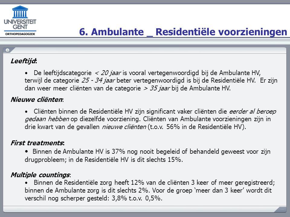 6. Ambulante _ Residentiële voorzieningen Leeftijd: De leeftijdscategorie 35 jaar bij de Ambulante HV. Nieuwe cliënten: Cliënten binnen de Residentiël