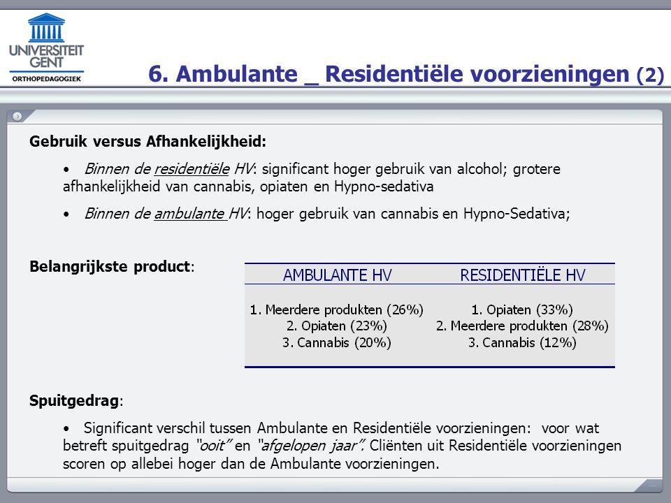 6. Ambulante _ Residentiële voorzieningen (2) Gebruik versus Afhankelijkheid: Binnen de residentiële HV: significant hoger gebruik van alcohol; groter