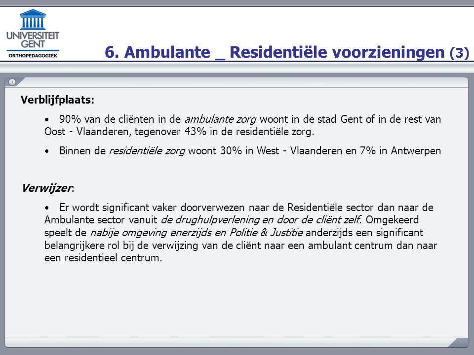 6. Ambulante _ Residentiële voorzieningen (3) Verblijfplaats: 90% van de cliënten in de ambulante zorg woont in de stad Gent of in de rest van Oost -