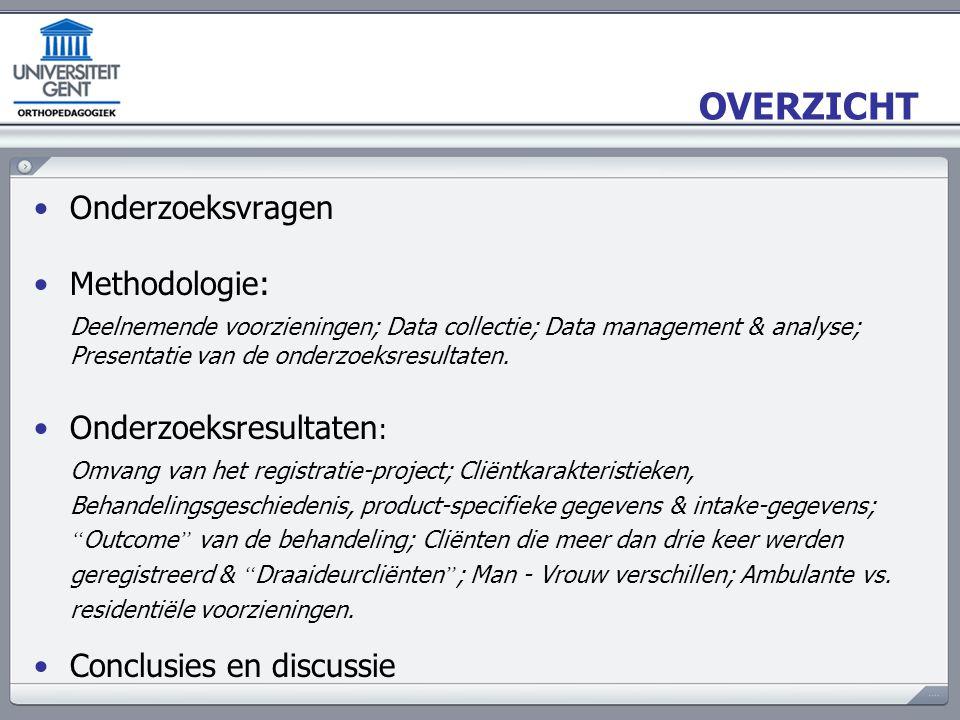 OVERZICHT Onderzoeksvragen Methodologie: Deelnemende voorzieningen; Data collectie; Data management & analyse; Presentatie van de onderzoeksresultaten.
