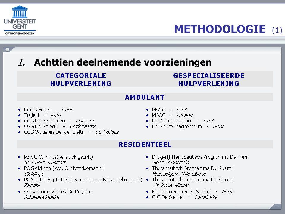 METHODOLOGIE (1) 1. Achttien deelnemende voorzieningen