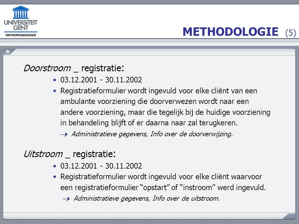 METHODOLOGIE (6) 3.Data management & analyse De data werden ingevoerd in SPSS.