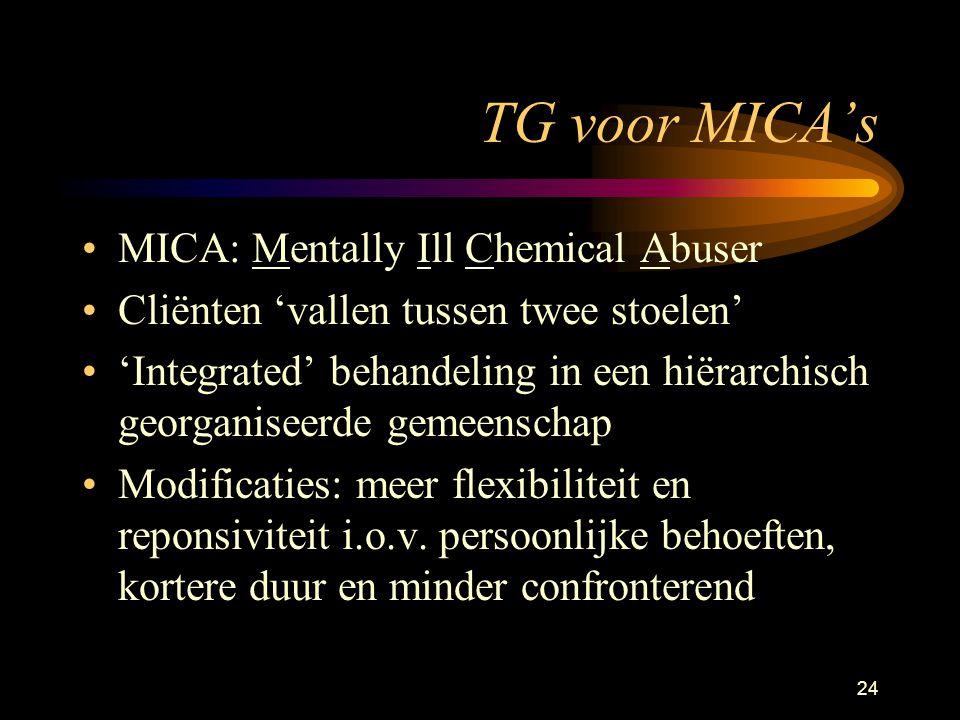 24 TG voor MICA's MICA: Mentally Ill Chemical Abuser Cliënten 'vallen tussen twee stoelen' 'Integrated' behandeling in een hiërarchisch georganiseerde gemeenschap Modificaties: meer flexibiliteit en reponsiviteit i.o.v.